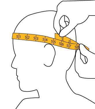 How To Determine Helmet Size